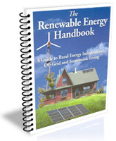 Rewnewable and Sustainable Green Energy